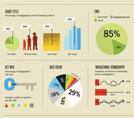 Подборка инфографики №2