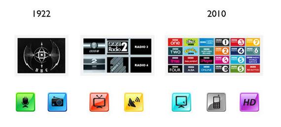 3 Веб дизайн для мобильных телефонов l