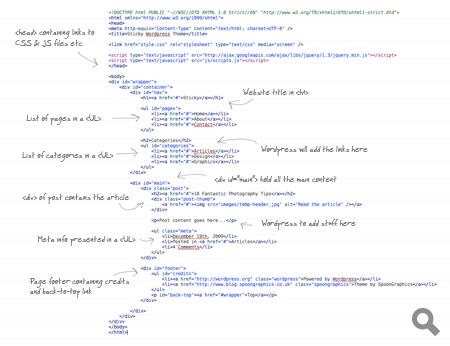 Как создать рамку в html код